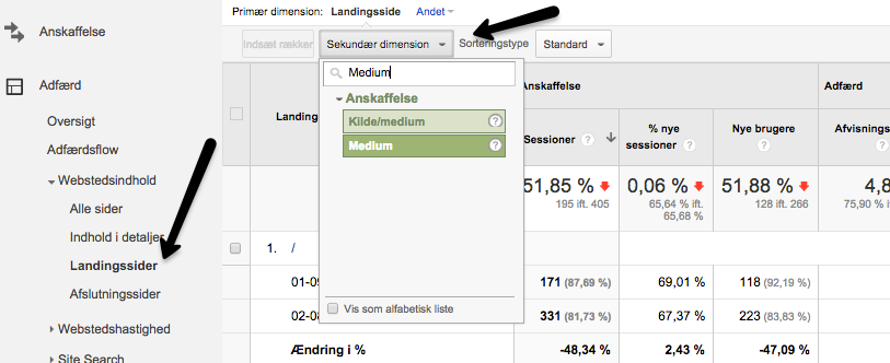 Google Analytics Dimensioner