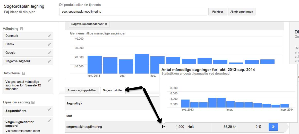 Google Keyword Planner søge trends